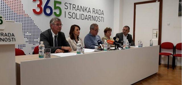 Porezna reforma ide na ruku samo ONIMA S VRLO VISOKIM PLAĆAMA, zakida siromašne i Grad Zagreb!