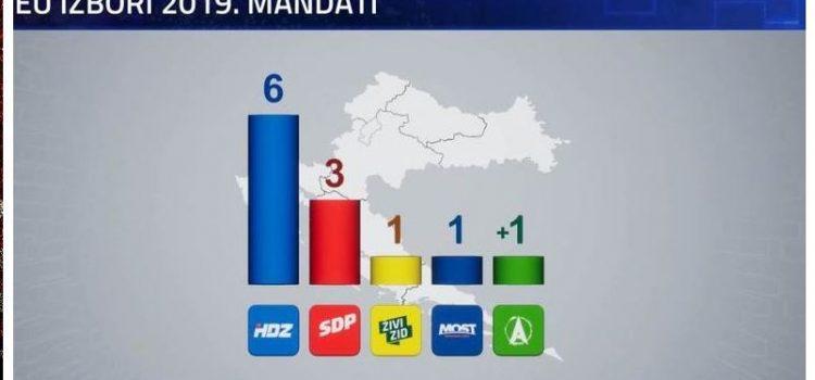 LAŽLJIVA ISTRAŽIVANJA: Iako su se na izborima OSRAMOTILI, televizije i dalje objavljuje sumnjive ankete!