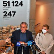 Otvorena izložba Protreseni MUO: od potresa do potresa 1880. – 2020.; prikazuje sudbinu i stradanje grada i Muzeja
